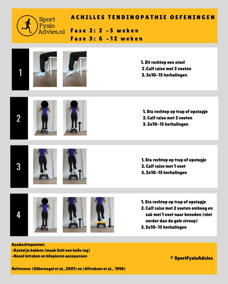 Oefening achillespees tendinopathie fase 2 en 3