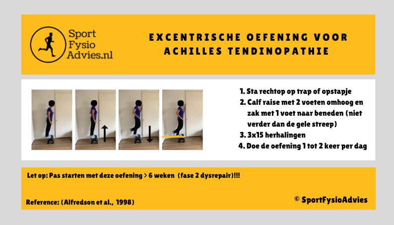 Excentrische oefening achillespees tendinopatie